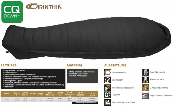 CARINTHIA D 1300